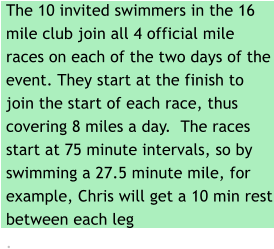 The 10 invited swimmers in the 16 mile club join all 4 official mile races on each of the two days of the event. They start at the finish to join the start of each race, thus covering 8 miles a day.  The races start at 75 minute intervals, so by swimming a 27.5 minute mile, for example, Chris will get a 10 min rest between each leg .